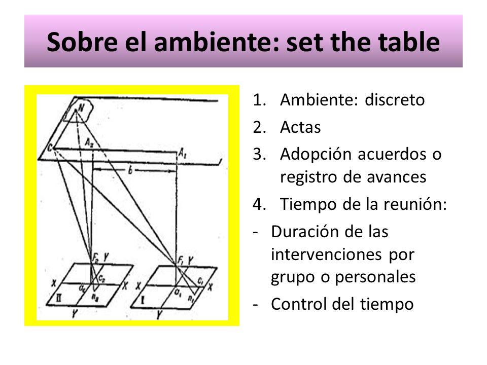 Sobre el ambiente: set the table