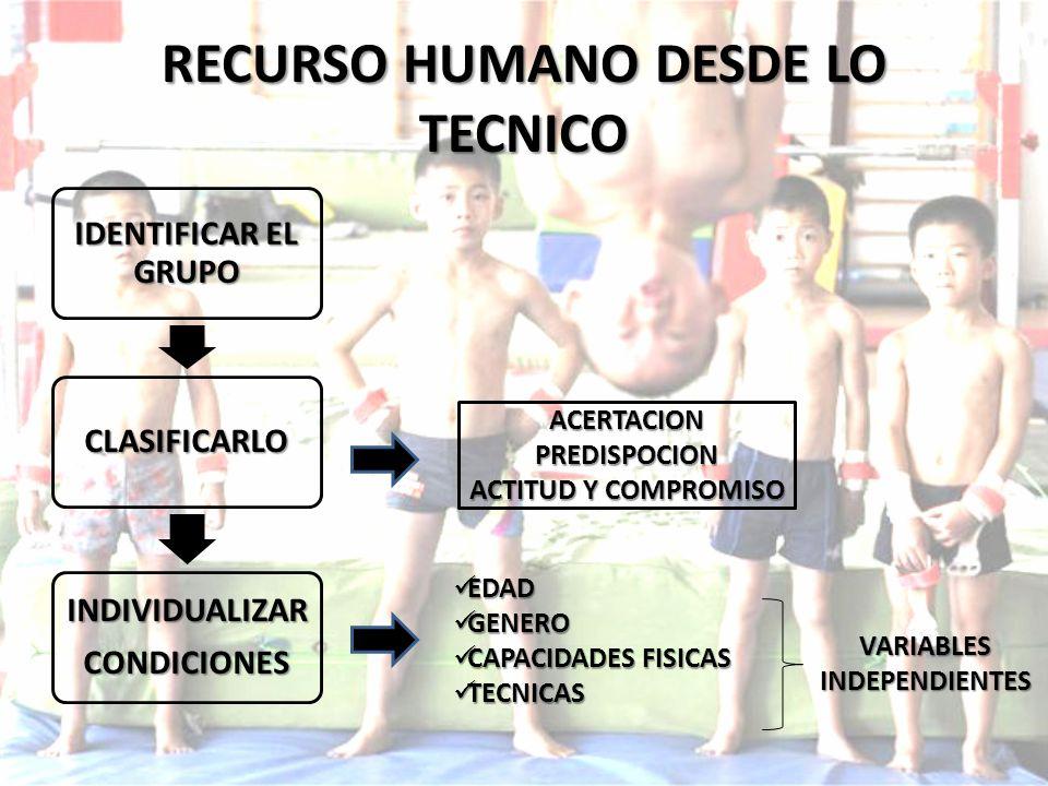 RECURSO HUMANO DESDE LO TECNICO