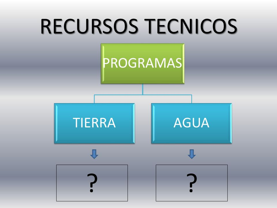 RECURSOS TECNICOS PROGRAMAS TIERRA AGUA