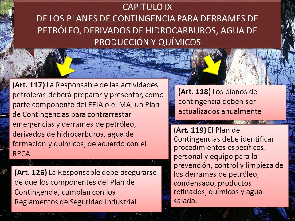 CAPITULO IX DE LOS PLANES DE CONTINGENCIA PARA DERRAMES DE PETRÓLEO, DERIVADOS DE HIDROCARBUROS, AGUA DE PRODUCCIÓN Y QUÍMICOS