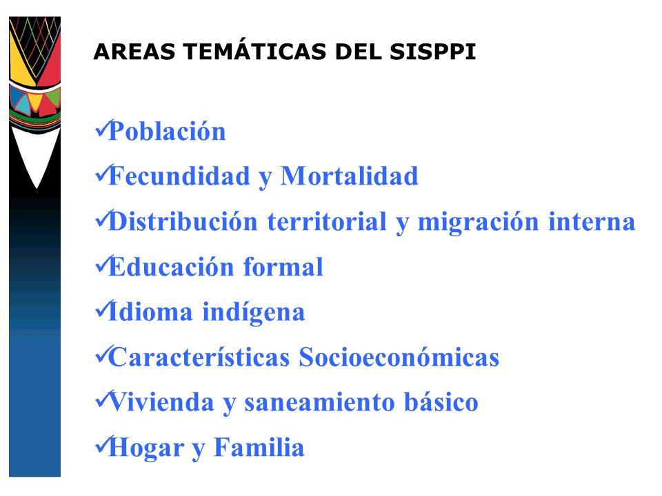 Fecundidad y Mortalidad Distribución territorial y migración interna