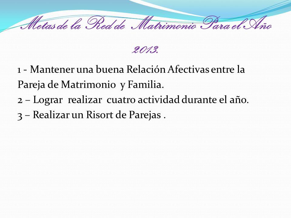 Metas de la Red de Matrimonio Para el Año 2013.