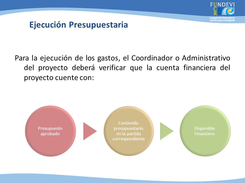 Ejecución Presupuestaria
