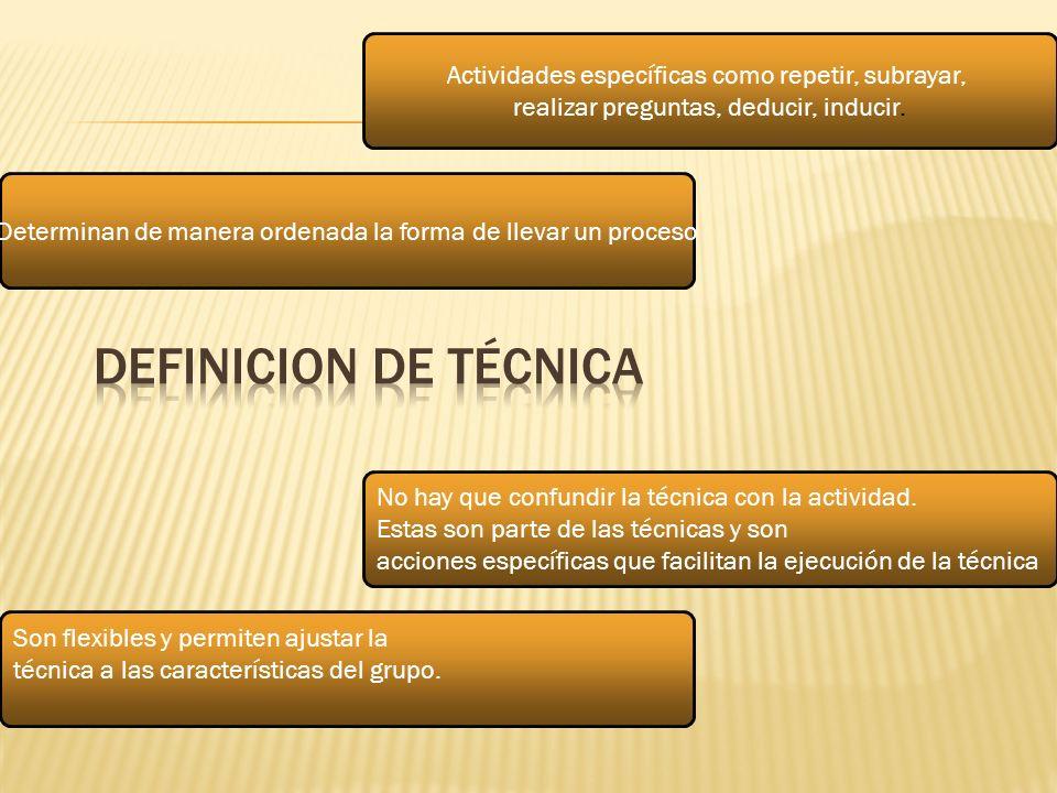 DEFINICION DE TÉCNICA Actividades específicas como repetir, subrayar,