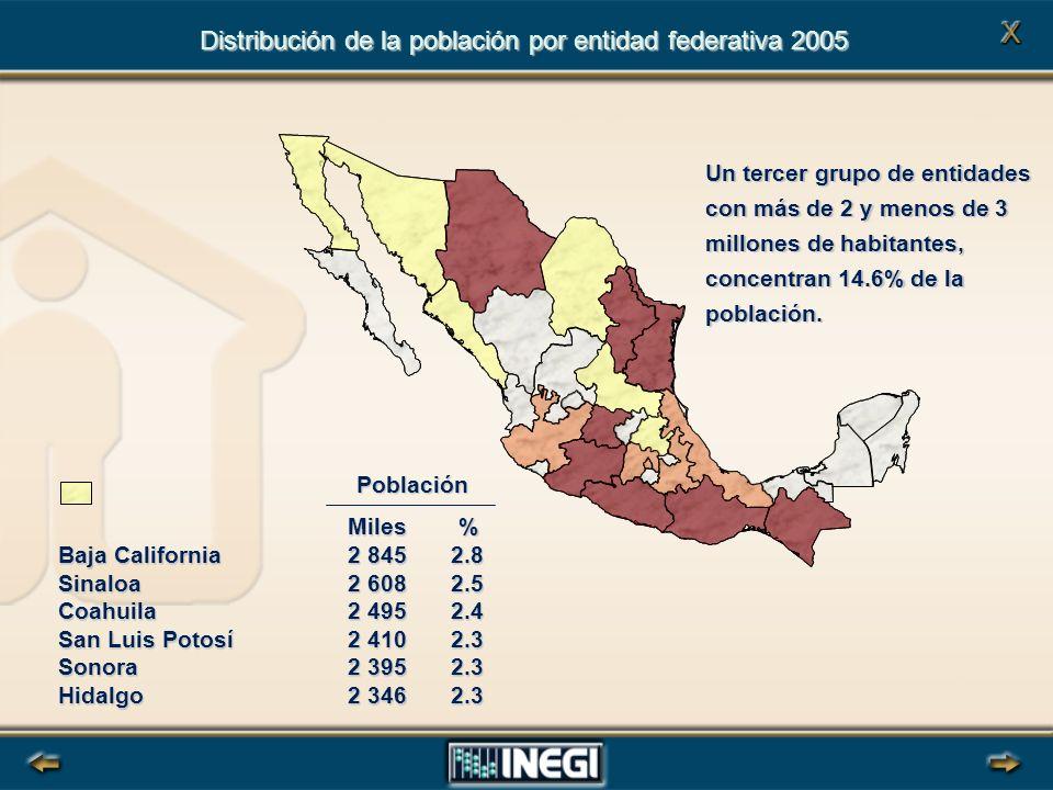 Distribución de la población por entidad federativa 2005