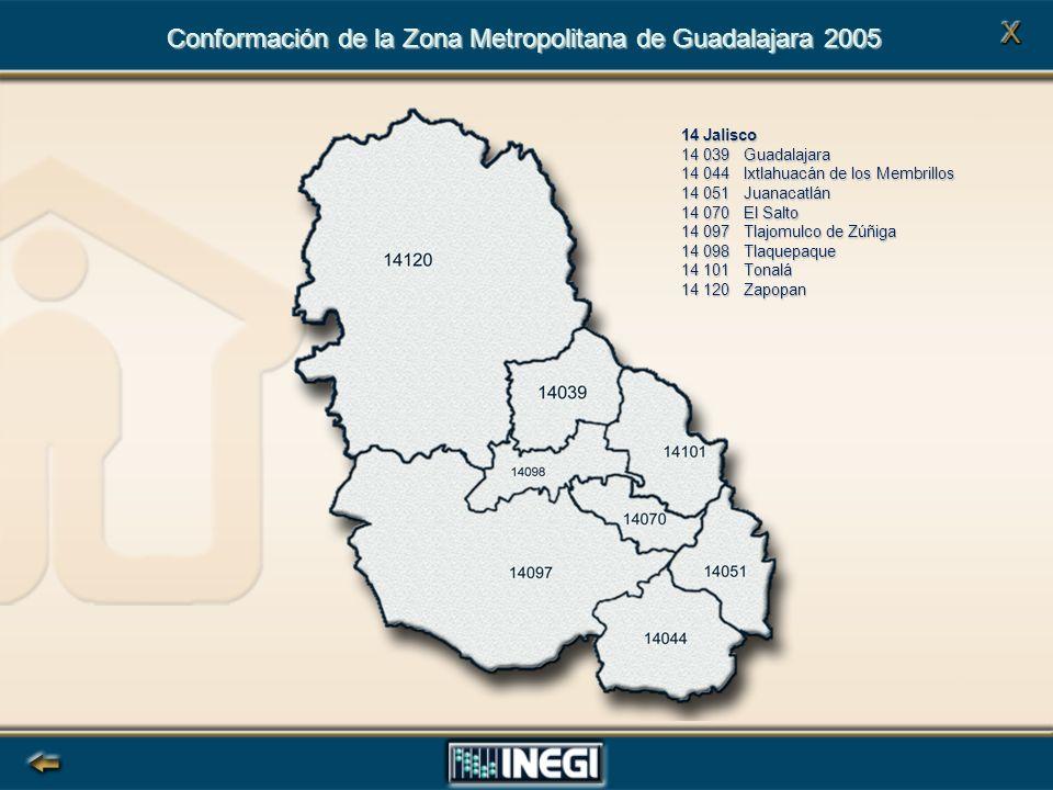 Conformación de la Zona Metropolitana de Guadalajara 2005