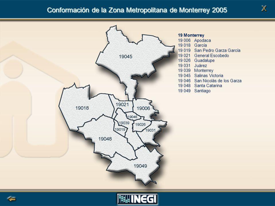 Conformación de la Zona Metropolitana de Monterrey 2005