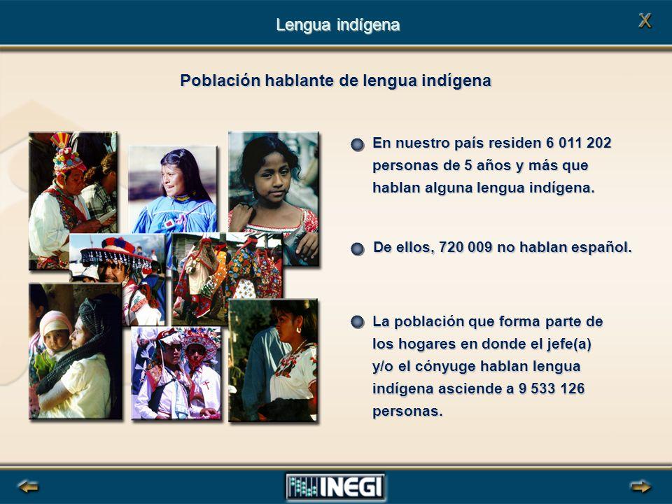 Población hablante de lengua indígena
