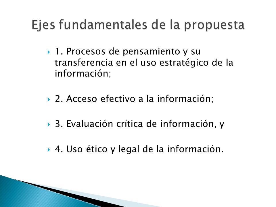 Ejes fundamentales de la propuesta