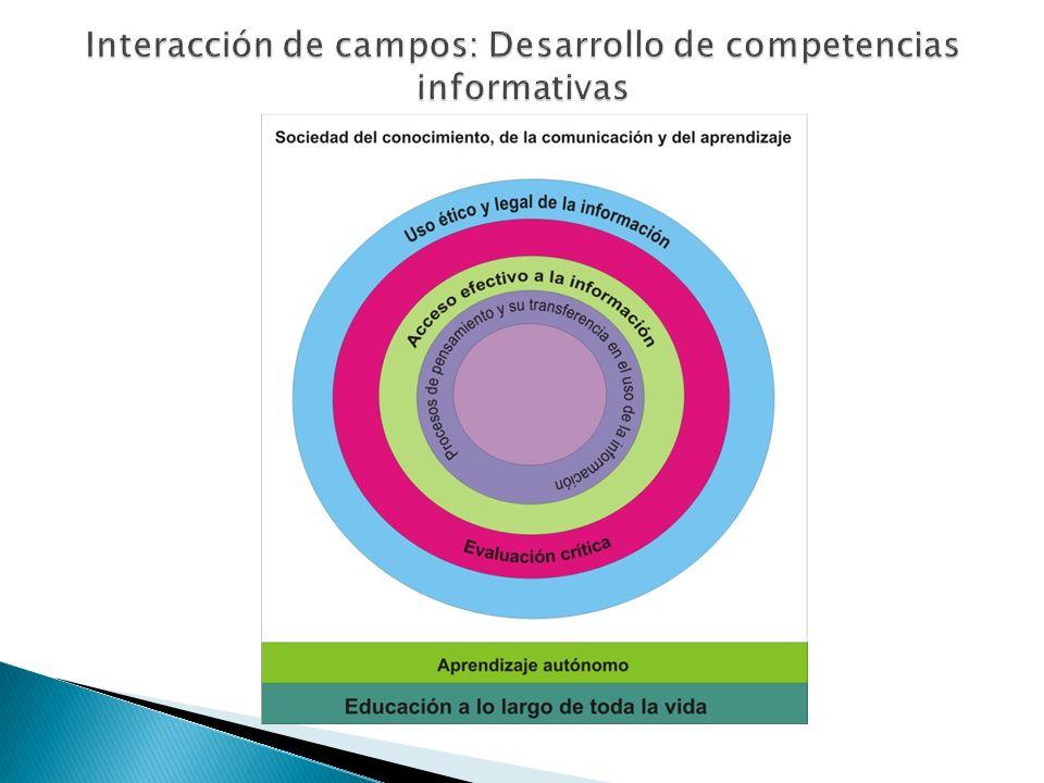 Interacción de campos: Desarrollo de competencias informativas