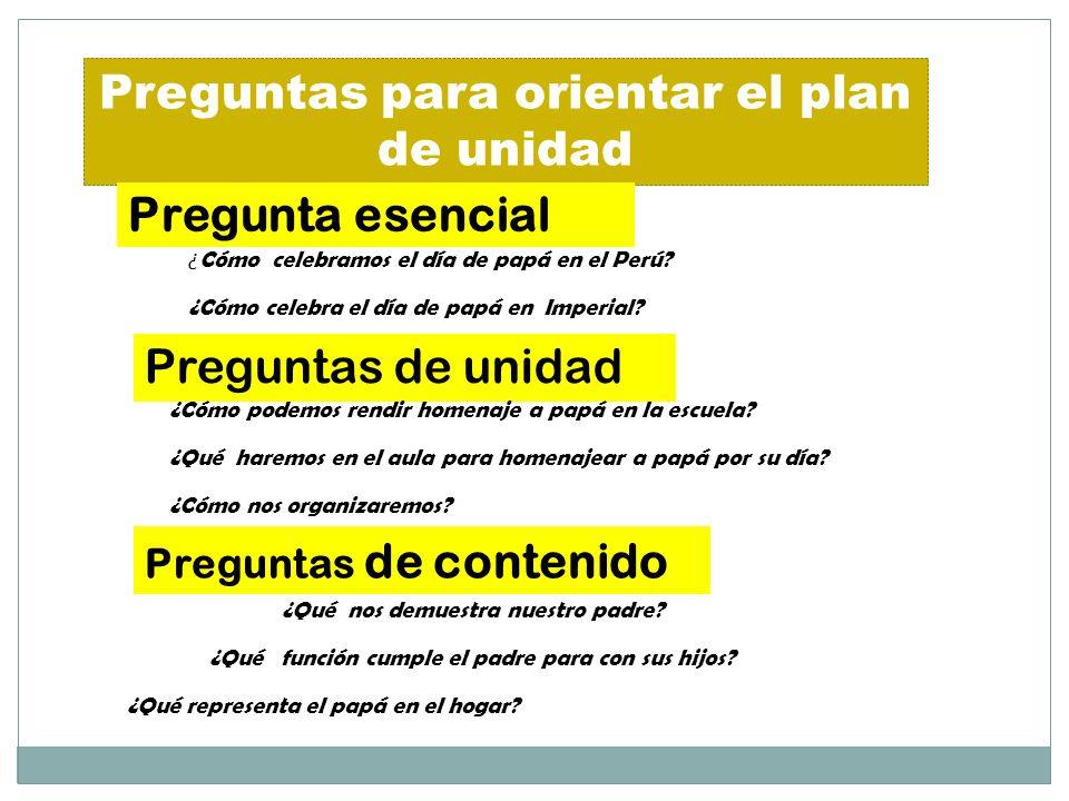 Preguntas para orientar el plan de unidad Pregunta esencial