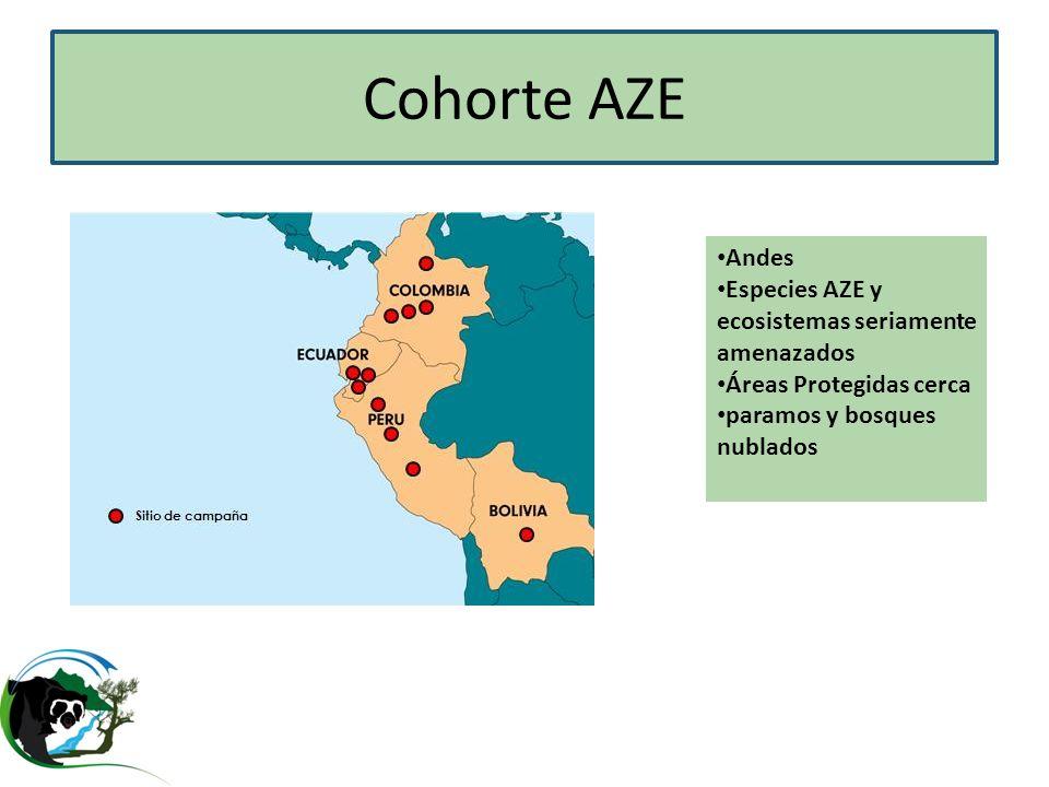Cohorte AZE Andes Especies AZE y ecosistemas seriamente amenazados