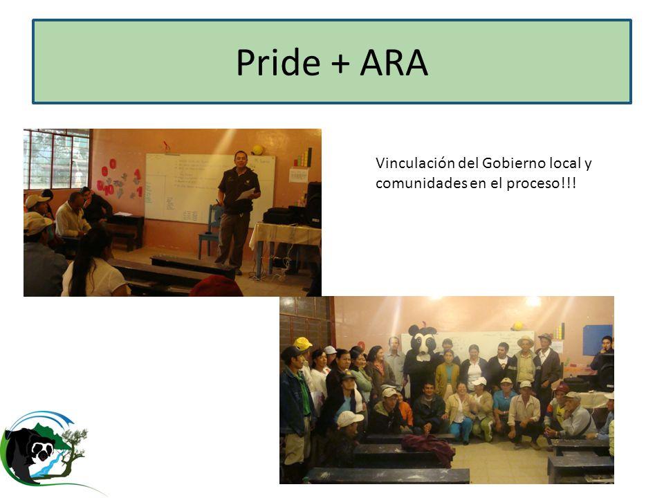 Pride + ARA Vinculación del Gobierno local y comunidades en el proceso!!!
