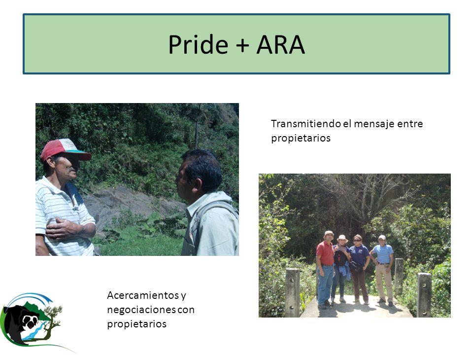 Pride + ARA Transmitiendo el mensaje entre propietarios