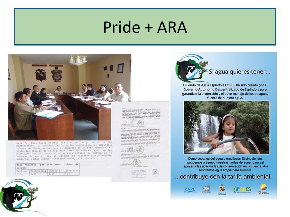 Pride + ARA Firma de la Ordenanza y material que fortalece el mensaje a la gente