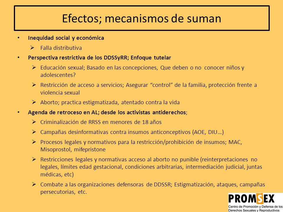 Efectos; mecanismos de suman