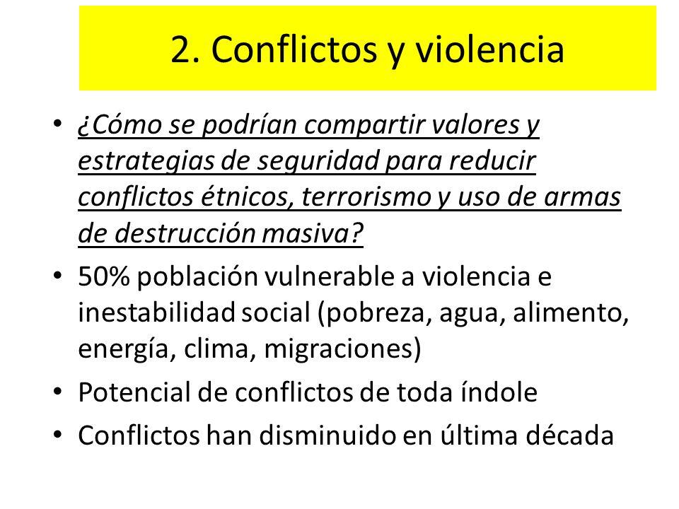 2. Conflictos y violencia