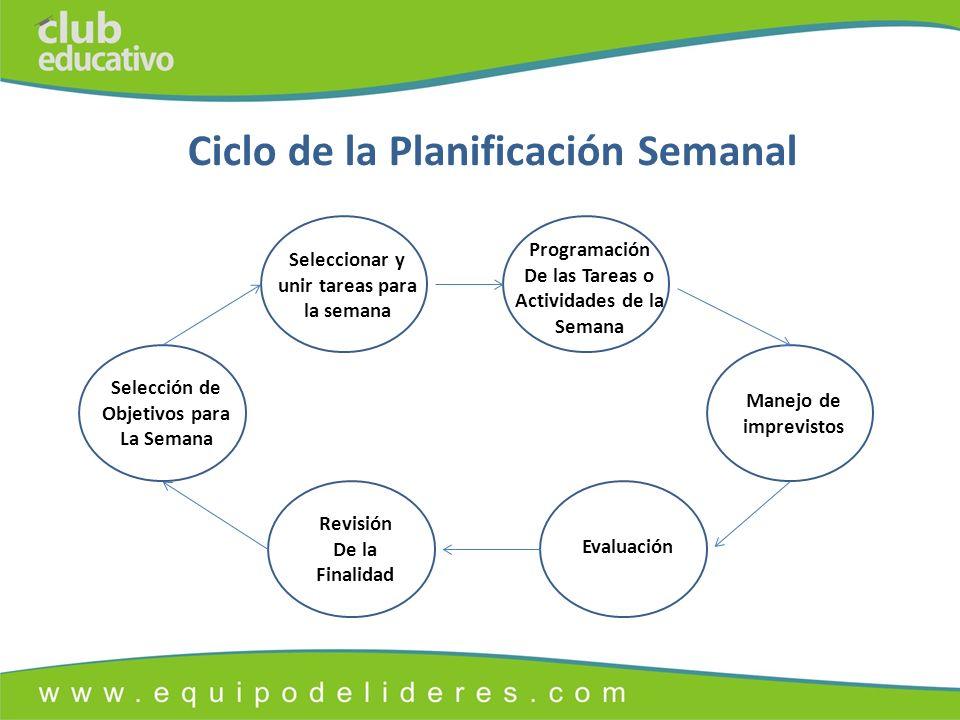 Ciclo de la Planificación Semanal