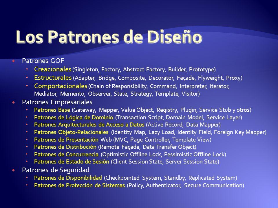 Los Patrones de Diseño Patrones GOF Patrones Empresariales