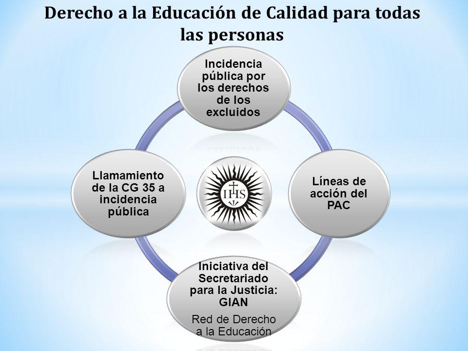 Derecho a la Educación de Calidad para todas las personas