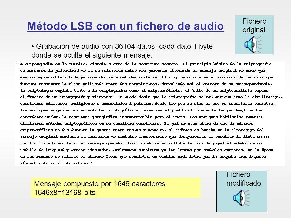 Método LSB con un fichero de audio