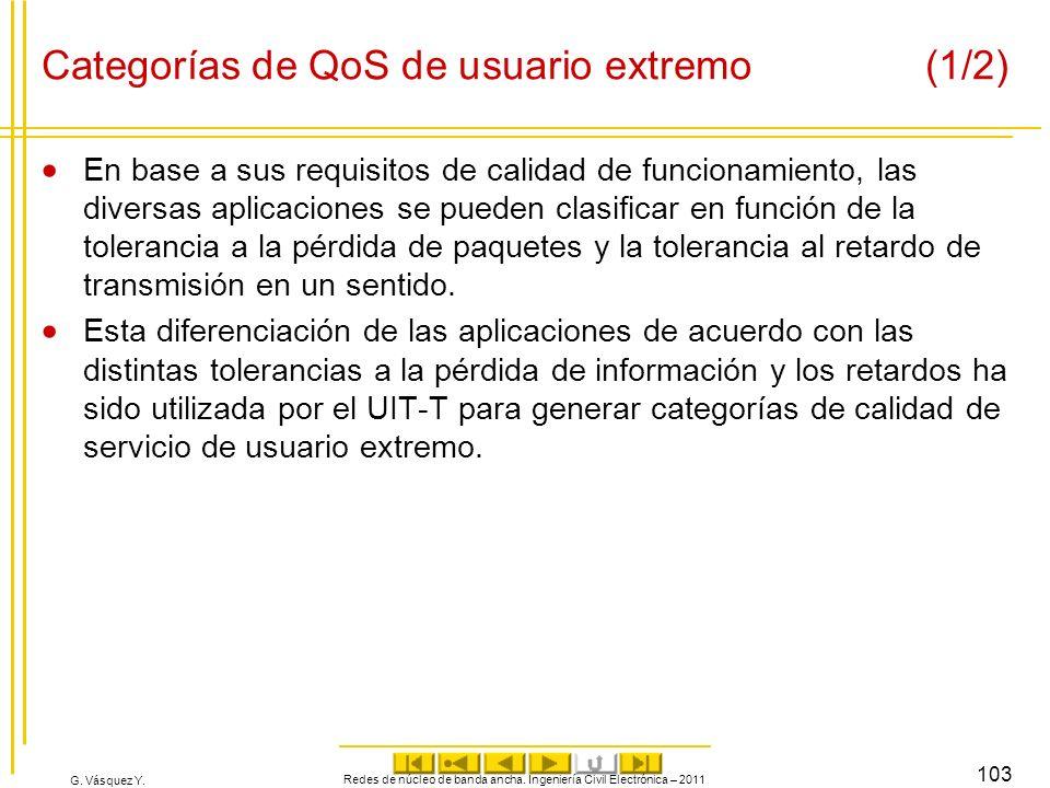 Categorías de QoS de usuario extremo (1/2)
