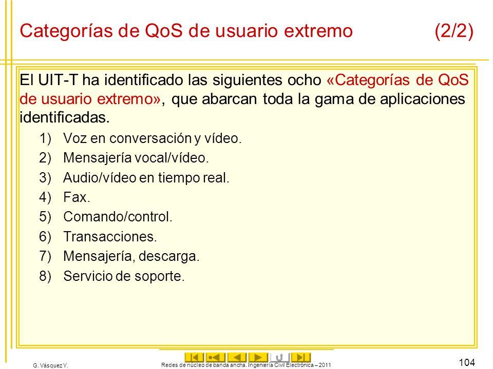 Categorías de QoS de usuario extremo (2/2)