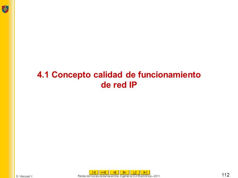 4.1 Concepto calidad de funcionamiento de red IP