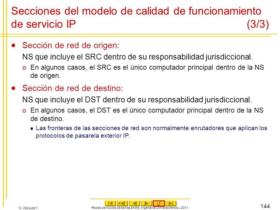 Secciones del modelo de calidad de funcionamiento de servicio IP (3/3)