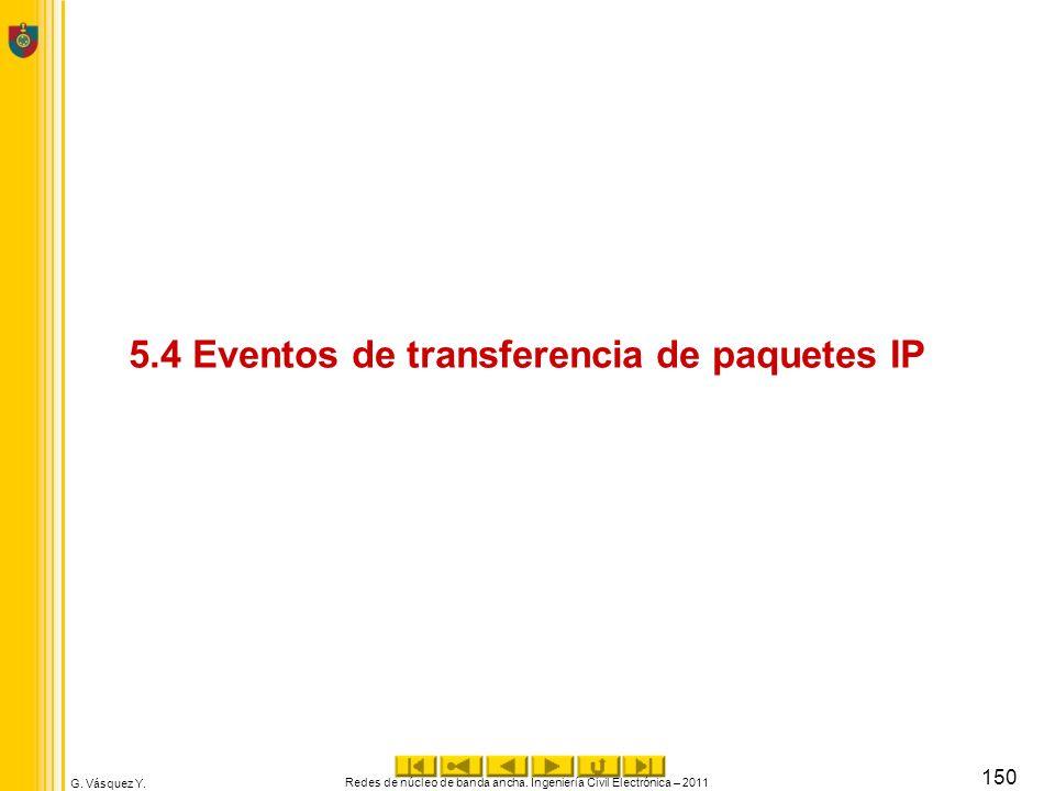 5.4 Eventos de transferencia de paquetes IP