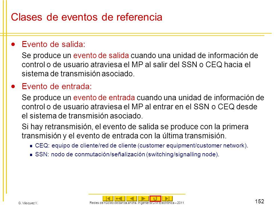 Clases de eventos de referencia