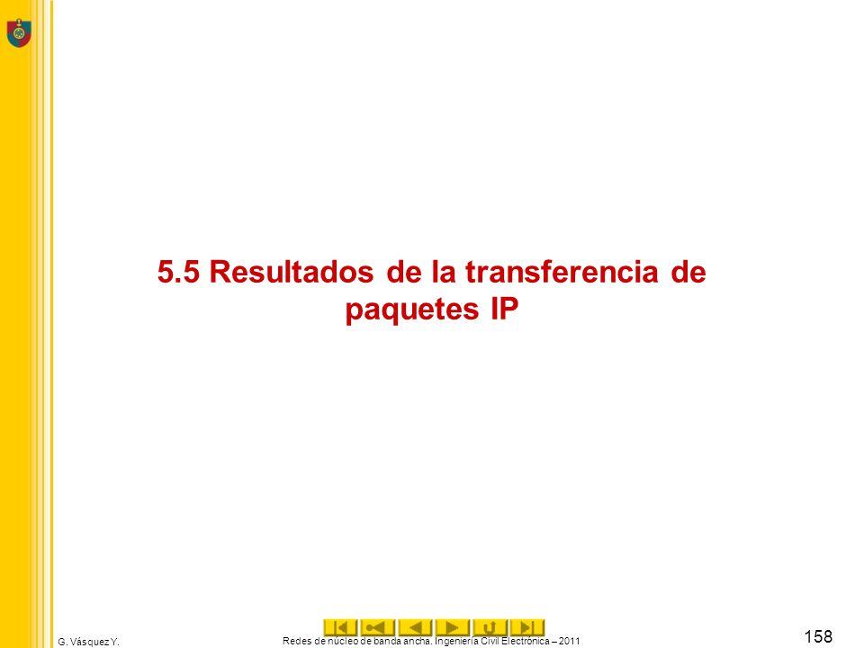 5.5 Resultados de la transferencia de paquetes IP
