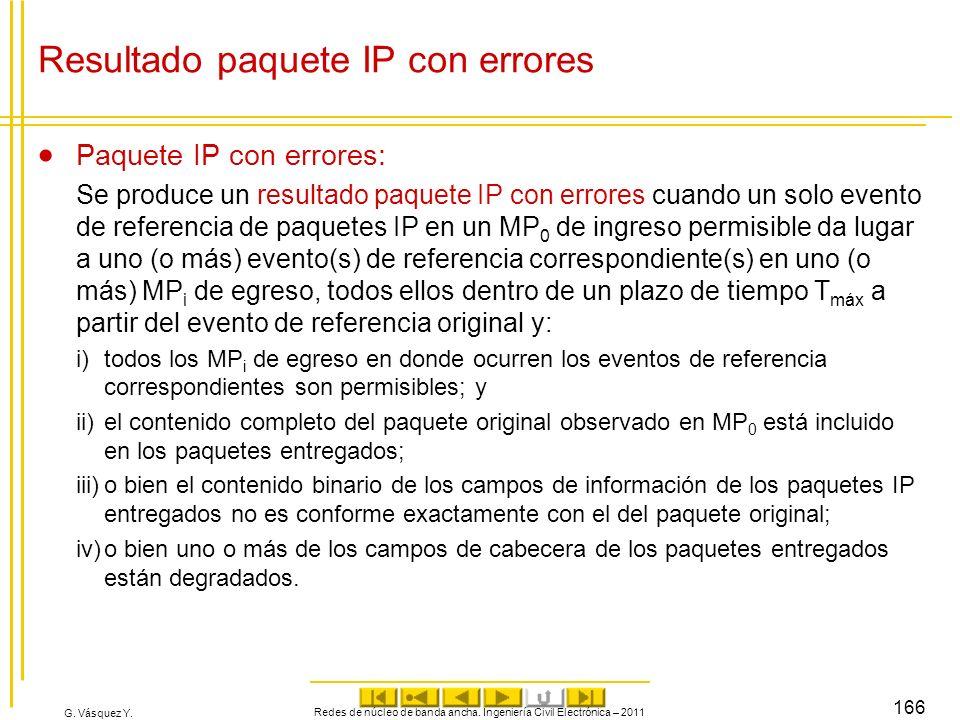 Resultado paquete IP con errores