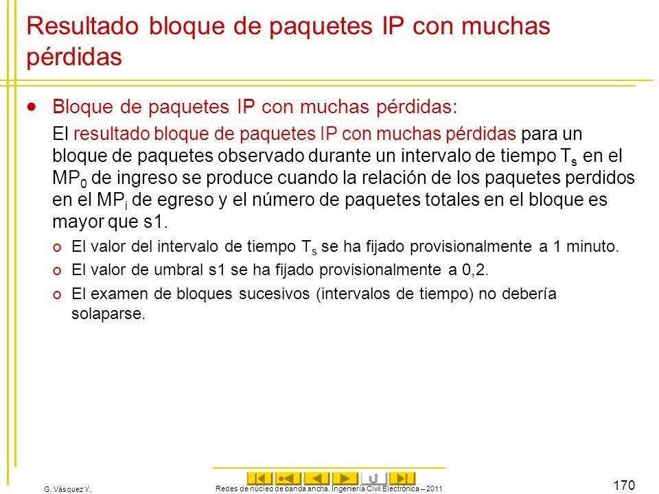 Resultado bloque de paquetes IP con muchas pérdidas