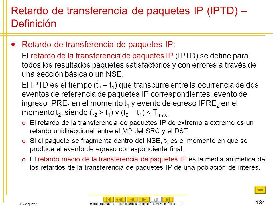 Retardo de transferencia de paquetes IP (IPTD) – Definición