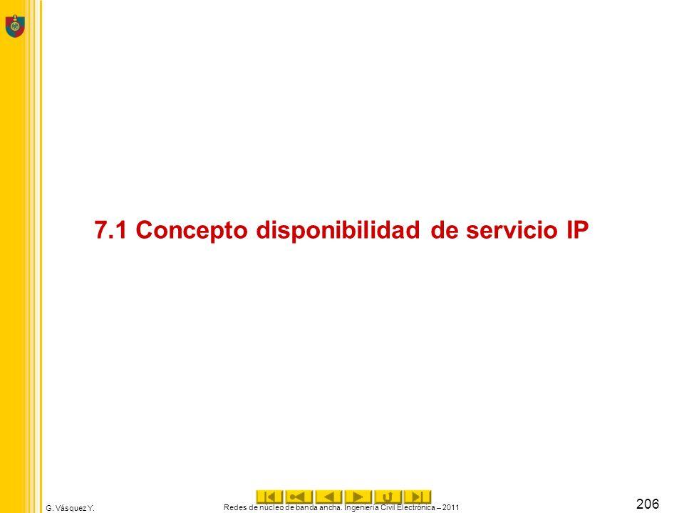 7.1 Concepto disponibilidad de servicio IP