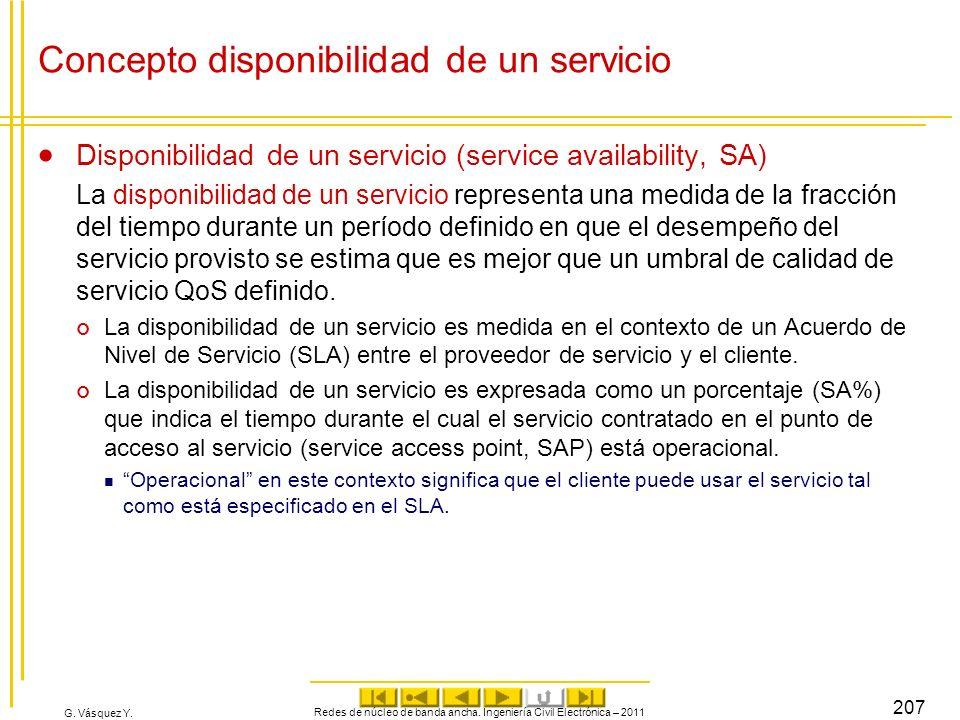 Concepto disponibilidad de un servicio