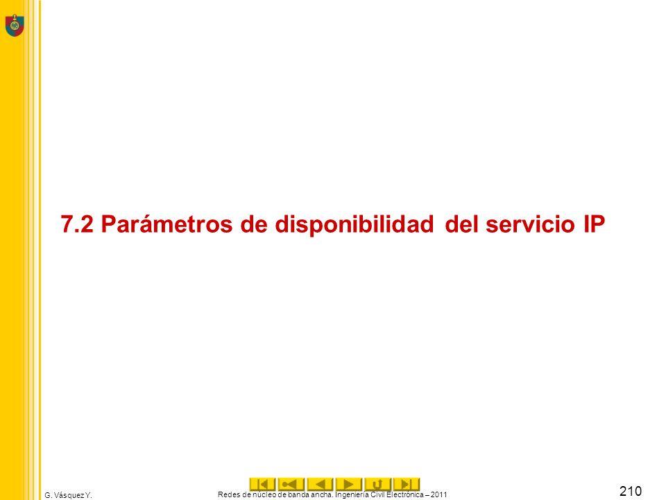 7.2 Parámetros de disponibilidad del servicio IP