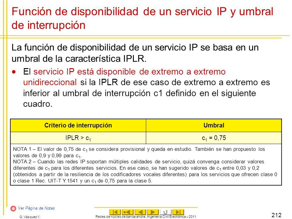 Función de disponibilidad de un servicio IP y umbral de interrupción