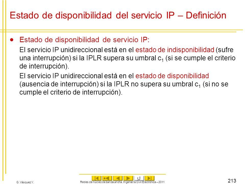 Estado de disponibilidad del servicio IP – Definición