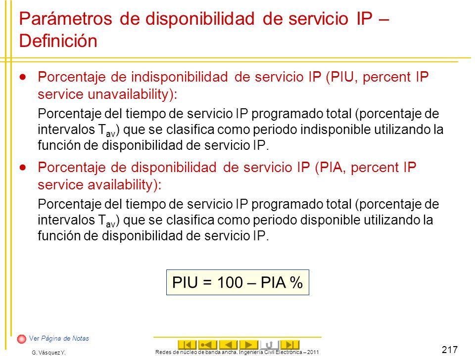 Parámetros de disponibilidad de servicio IP – Definición