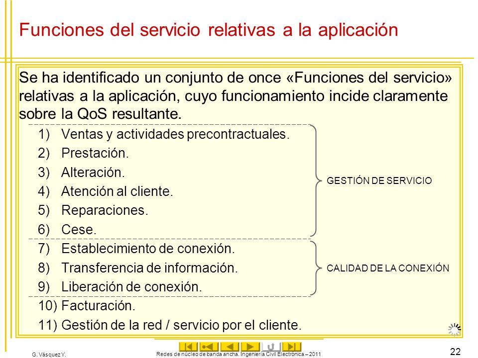 Funciones del servicio relativas a la aplicación