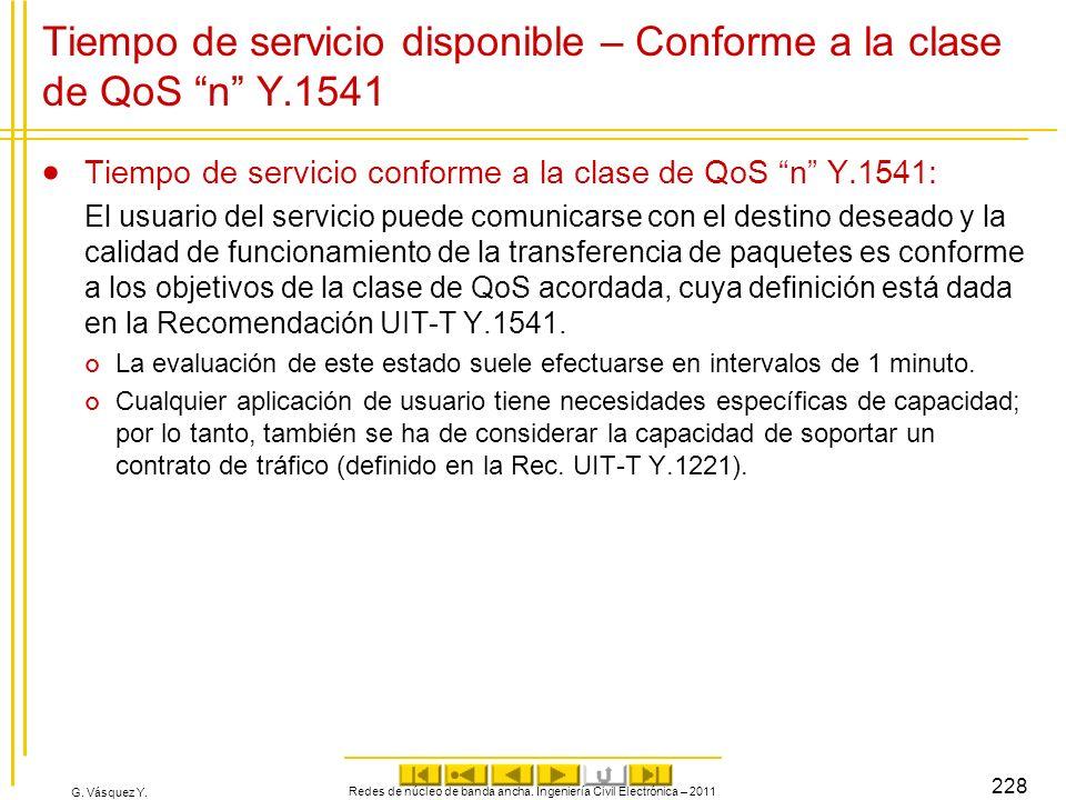 Tiempo de servicio disponible – Conforme a la clase de QoS n Y.1541