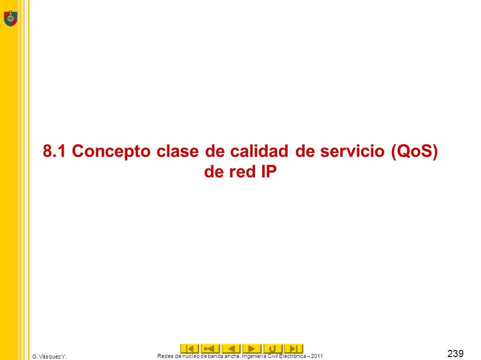 8.1 Concepto clase de calidad de servicio (QoS) de red IP