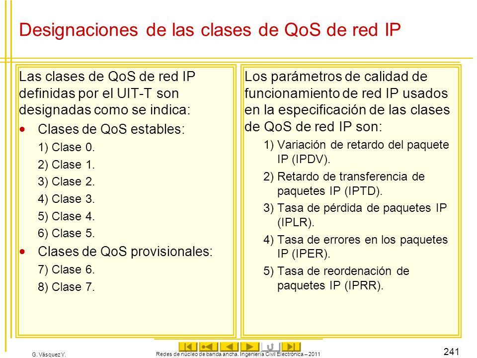 Designaciones de las clases de QoS de red IP