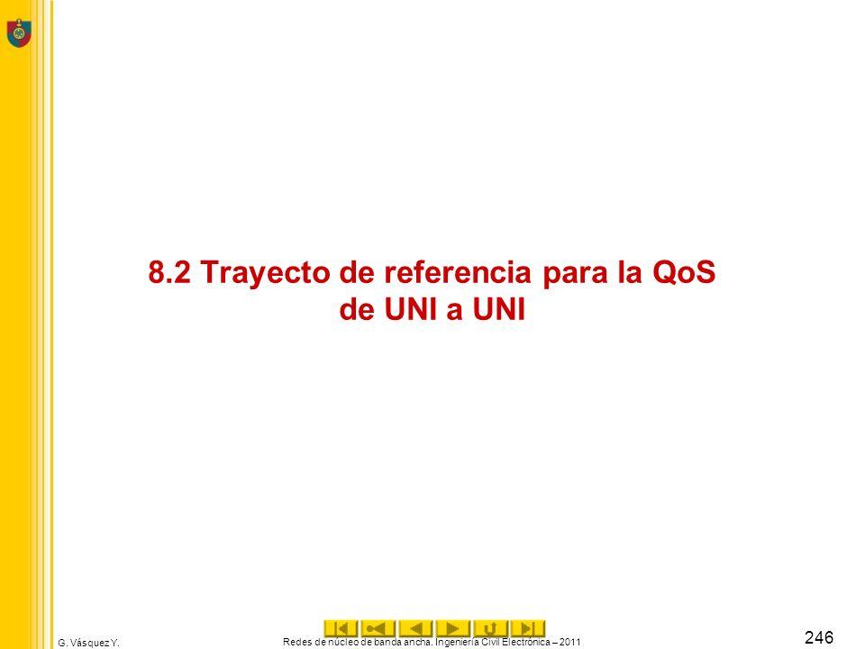 8.2 Trayecto de referencia para la QoS de UNI a UNI