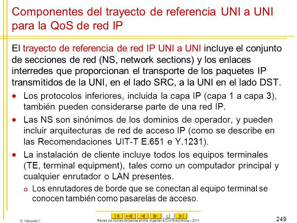 Componentes del trayecto de referencia UNI a UNI para la QoS de red IP