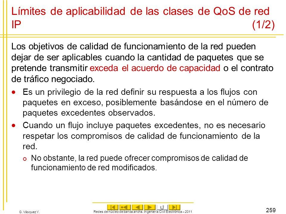 Límites de aplicabilidad de las clases de QoS de red IP (1/2)