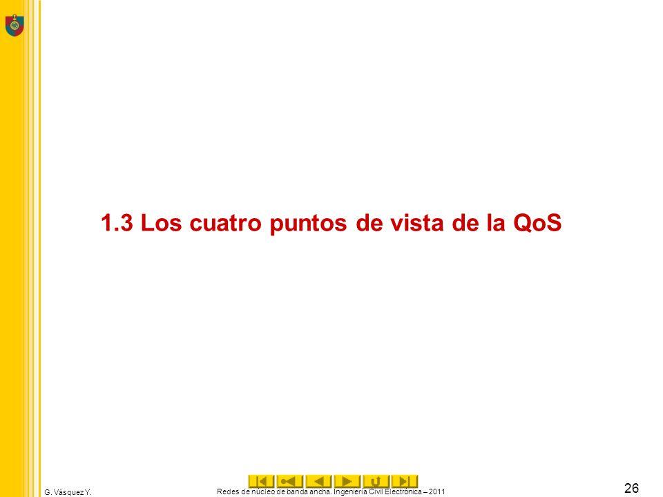 1.3 Los cuatro puntos de vista de la QoS