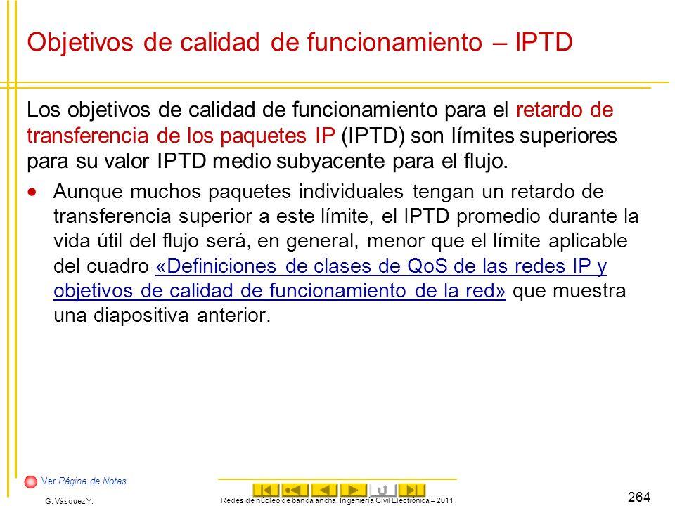 Objetivos de calidad de funcionamiento – IPTD